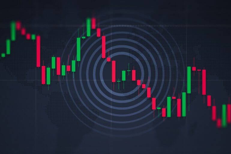 Trading Stocks on Short Time Frames