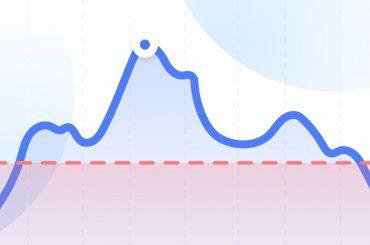 Trend Reversal Binary Options Chart Patterns